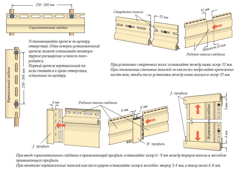 Обшить дом сайдингом своими руками пошаговая инструкция